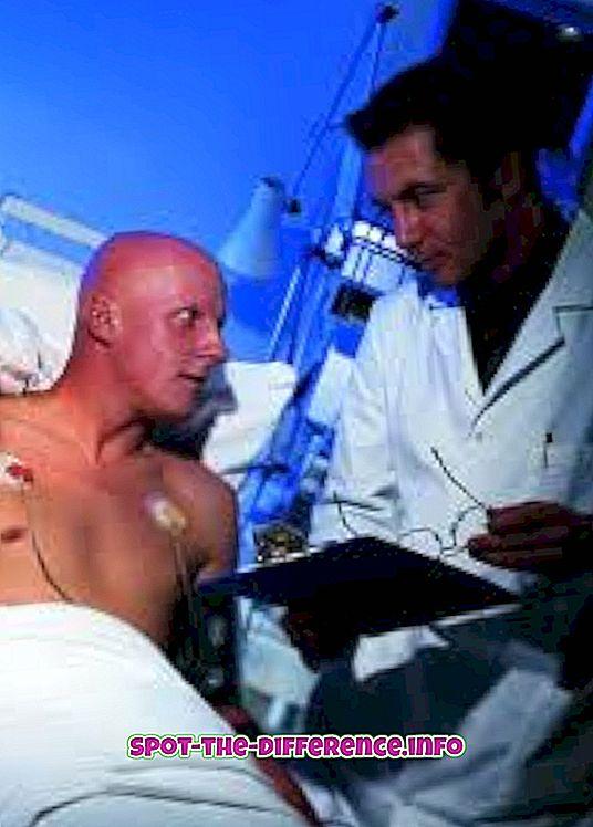 razlika između: Razlika između onkologa i hematologa