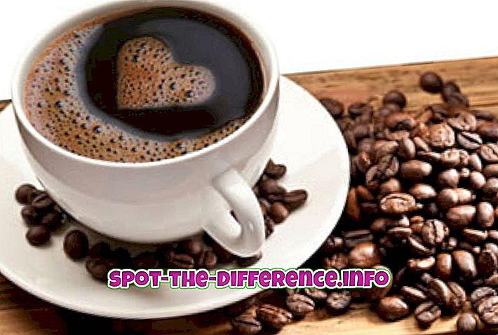 A kávé és a cappuccino közötti különbség