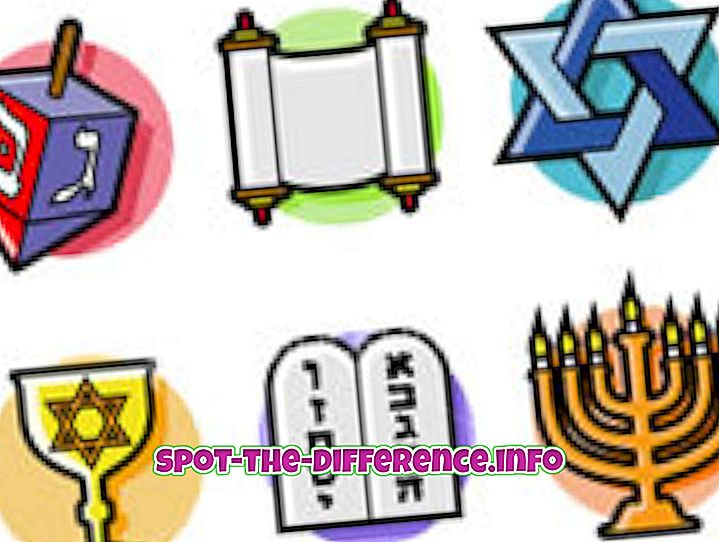 forskjell mellom: Forskjellen mellom jødisk og hebraisk