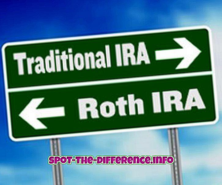 Erinevus traditsioonilise ja Roth IRA vahel