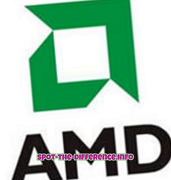 Skillnad mellan AMD och Pentium