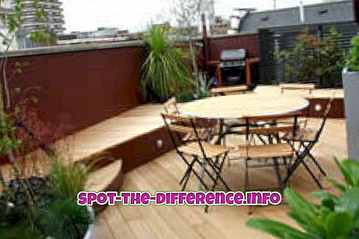 Rozdiel medzi terasou, balkónom a strechou