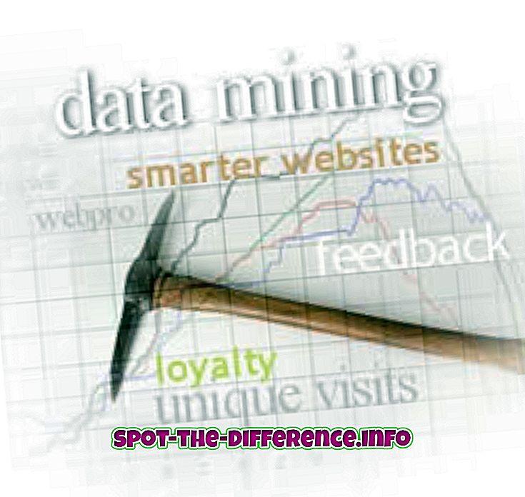 Разлика између прикупљања података и складиштења података
