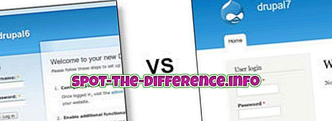 Drupal 6 ja Drupal 7 vaheline erinevus