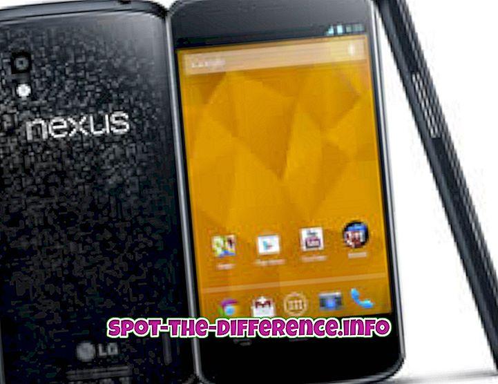 Rozdíl mezi zařízeními Nexus 4 a iPhone 5