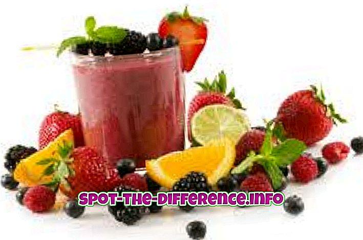 Sự khác biệt giữa Smoothie và Milkshake