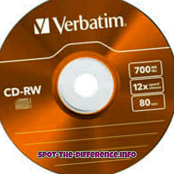 Atšķirība starp CD un DVD