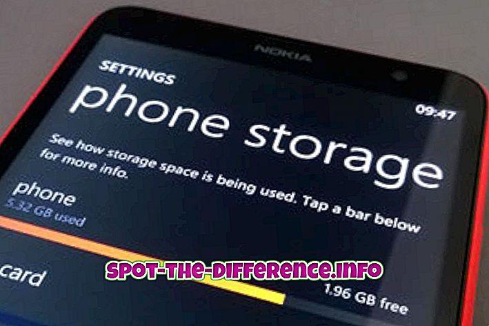 a különbség köztük: A telefon tárolása, a belső tároló és az SD kártya közötti különbség