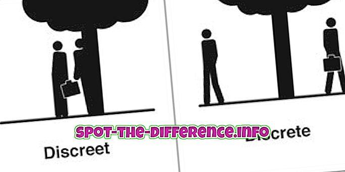 différence entre: Différence entre discret et discret