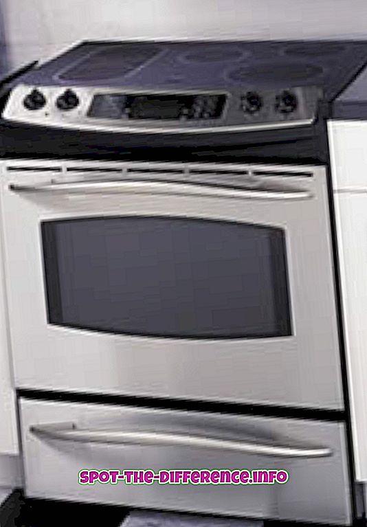Forskjellen mellom vanlig ovn og brødrister ovnen