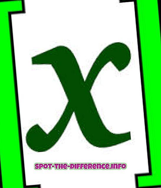 との差: 括弧と括弧の違い