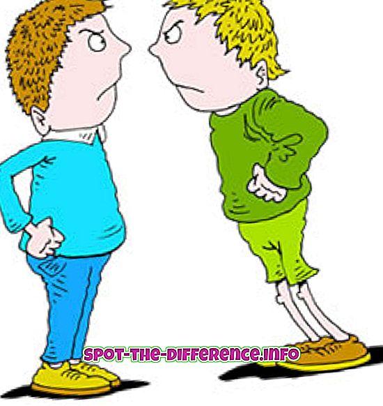 ero: Ero vihamielisyyden ja aggressiivisuuden välillä
