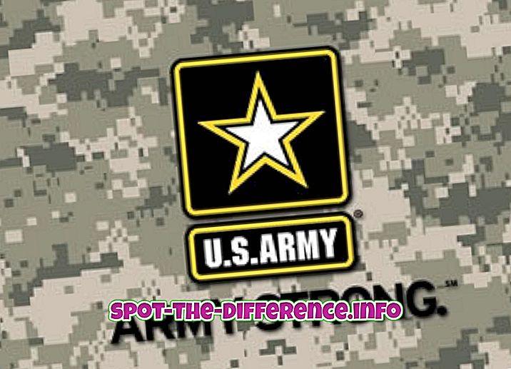 vahe: Erinevus USA armee ja USA mereväelaste vahel