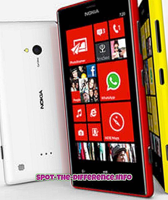 Erinevus Nokia Lumia 720 ja Nokia Lumia 620 vahel