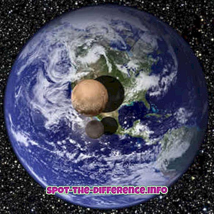 지구와 명왕성의 차이