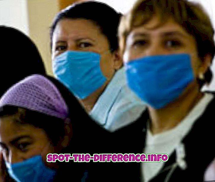 Διαφορά μεταξύ της επιδημίας και της πανδημίας