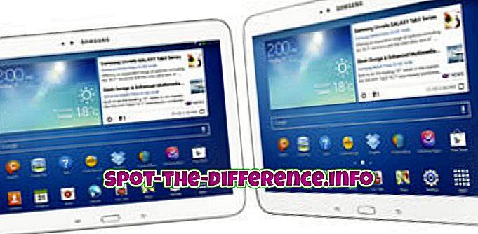 Forskjell mellom Samsung Galaxy Tab 3 10.1 og Samsung Galaxy Tab 3 8.0