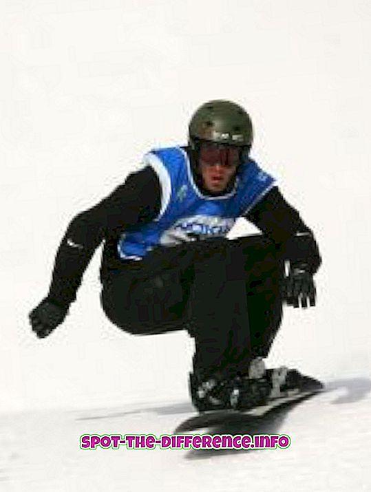 Rozdiel medzi snowboardingom a Wakeboardingom