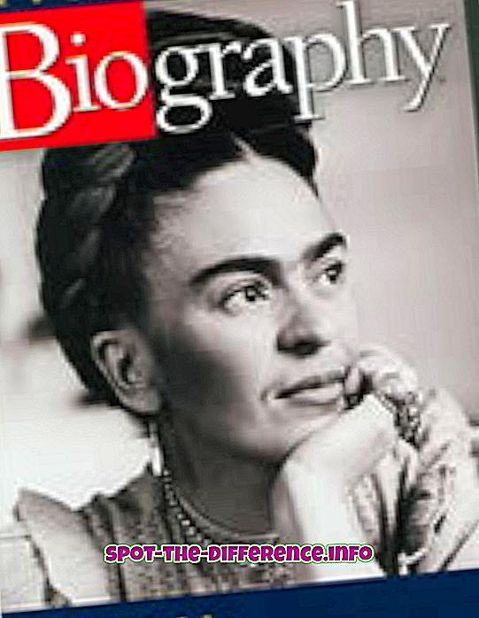 Rozdíl mezi autobiografií a biografií