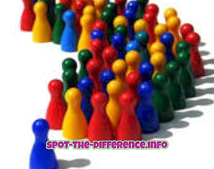 Verschil tussen leiderschap en management