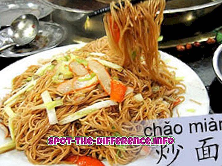 ความแตกต่างระหว่าง Chow Mein และบะหมี่ Hakka