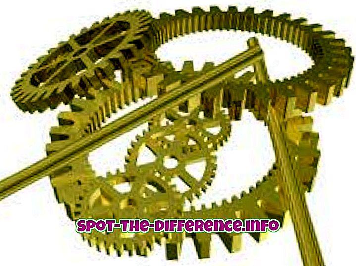 Erinevus masinaehituse ja autotööstuse vahel