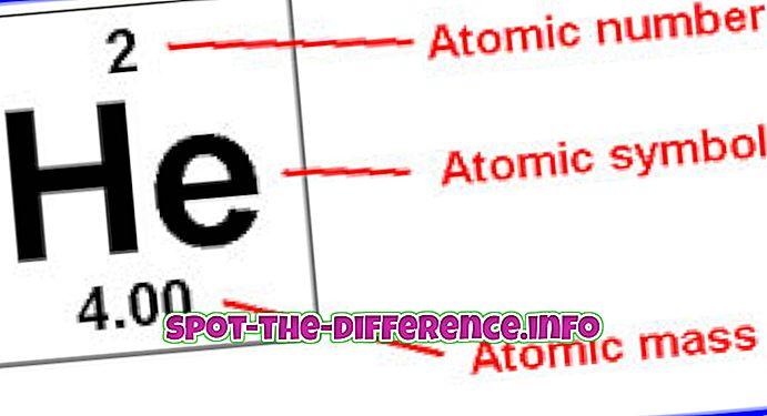 populární srovnání: Rozdíl mezi atomovou hmotností a atomovou hmotností