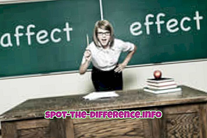populaire vergelijkingen: Verschil tussen effectief en beïnvloed