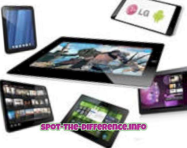 Unterschied zwischen Tablet und Smartphone