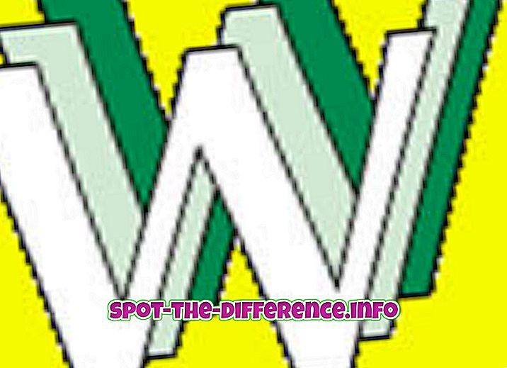 tautas salīdzinājumi: Starpība starp Web 1.0, Web 2.0 un Web 3.0