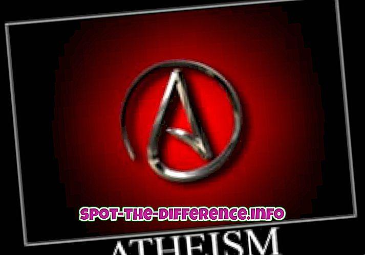 Rozdiel medzi ateistom a agnostikom