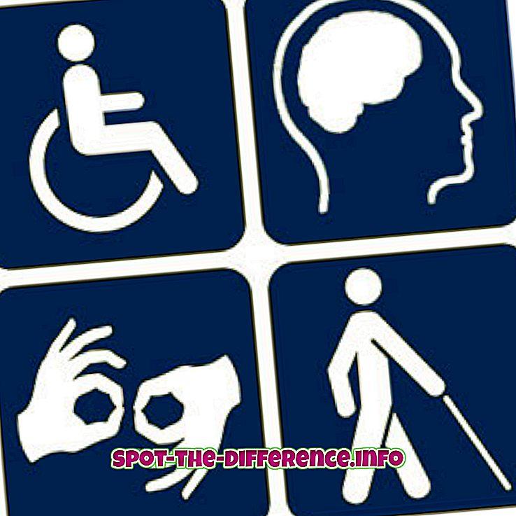 populära jämförelser: Skillnad mellan funktionshinder och nedsättning
