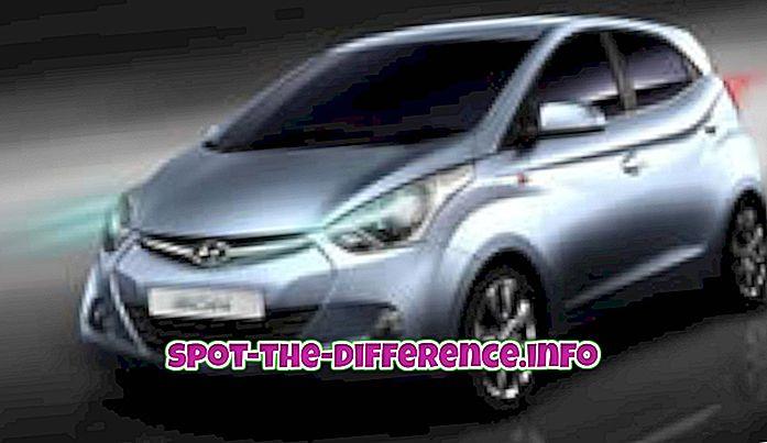 Erinevus Hyundai Eoni ja Hyundai i10 vahel