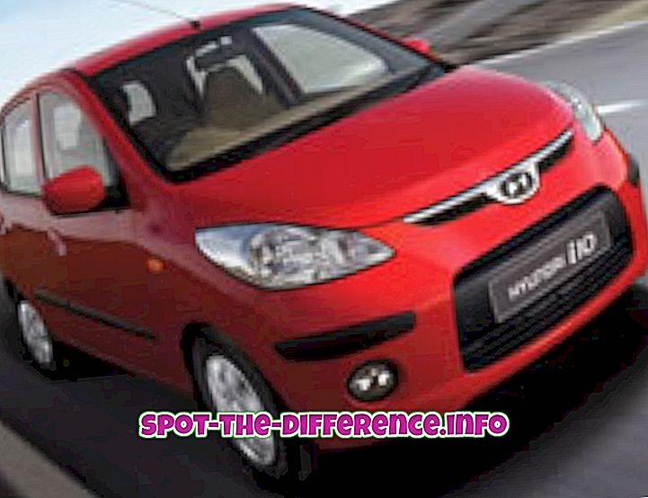 popularne usporedbe: Razlika između Hyundai i10 i Hyundai i20