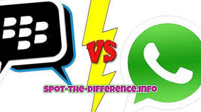 confronti popolari: Differenza tra BBM e WhatsApp