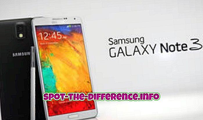 Perbedaan antara Samsung Galaxy Note 3 dan Samsung Galaxy Note 3 dengan Gear