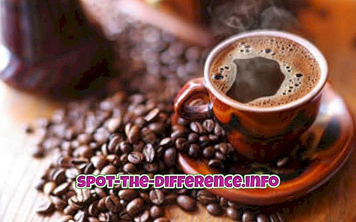 Разлика између зрна кафе и какао зрна