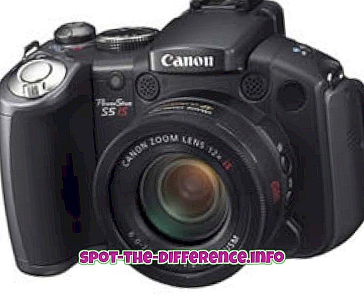 การเปรียบเทียบความนิยม: ความแตกต่างระหว่างกล้อง SLR และกล้อง DSLR