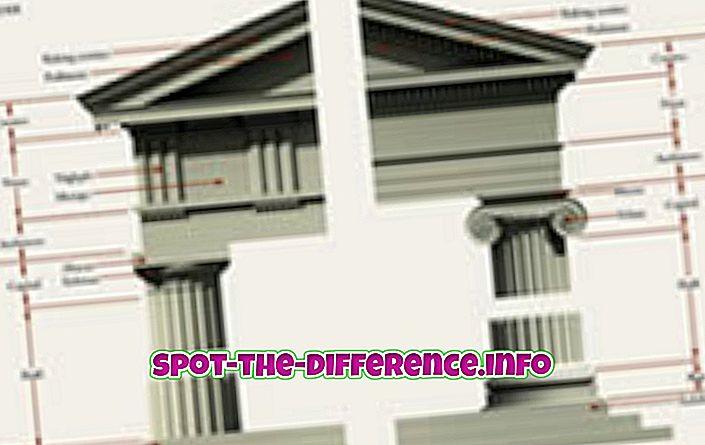 ความแตกต่างระหว่าง Doric และ Ionic