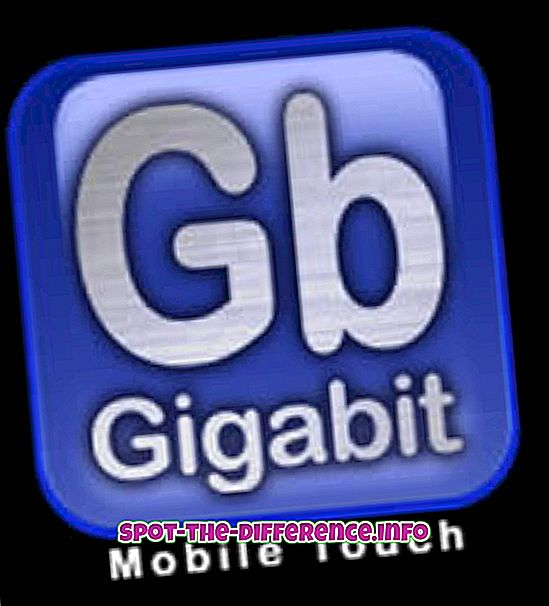 beliebte Vergleiche: Unterschied zwischen Gigabit und Gigabyte
