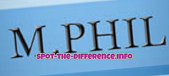 Forskjellen mellom MPhil og Ph.D.