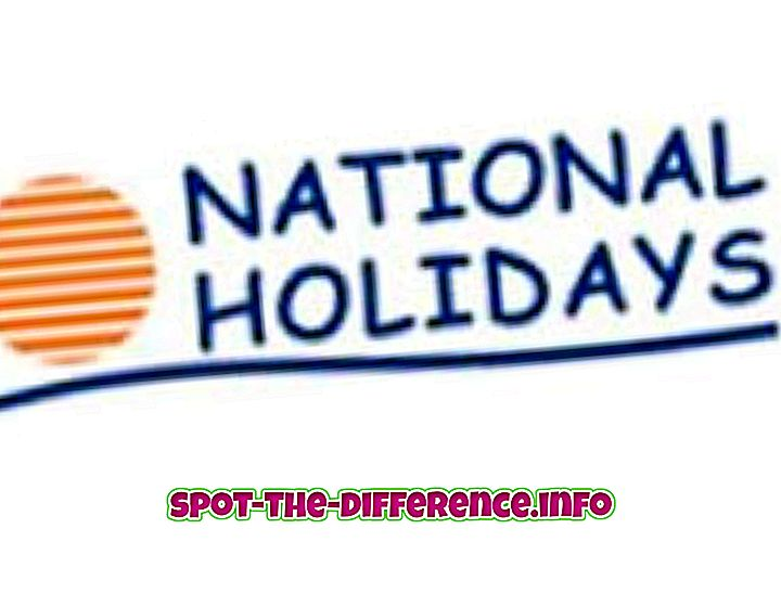 perbandingan populer: Perbedaan antara Hari Libur Nasional dan Hari Libur Federal