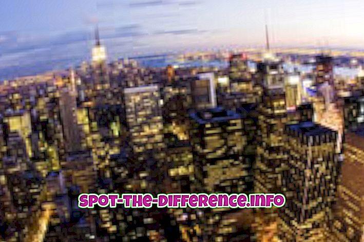 populární srovnání: Rozdíl mezi městem a krajem