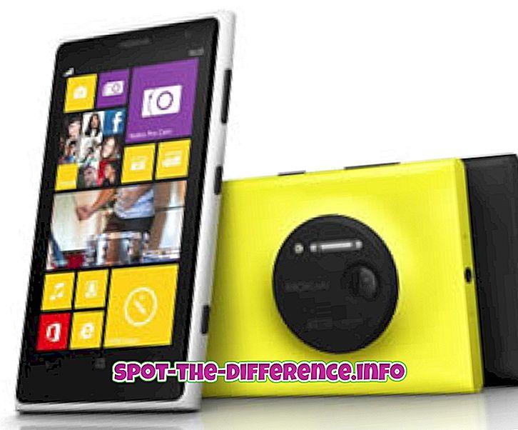 Forskel mellem Nokia Lumia 1020 og Samsung Galaxy S3