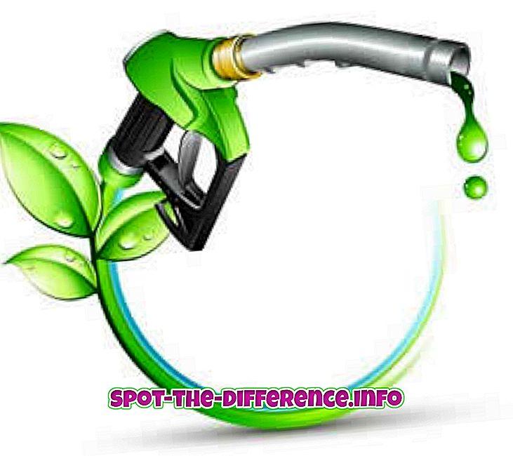 Forskjellen mellom olje og drivstoff