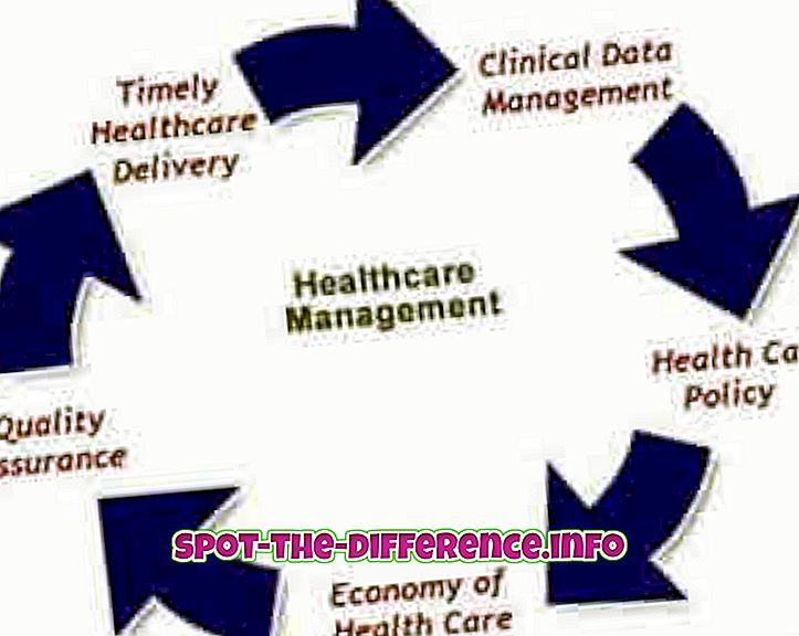 popularne usporedbe: Razlika između upravljanja u zdravstvu i upravljanja bolnicama