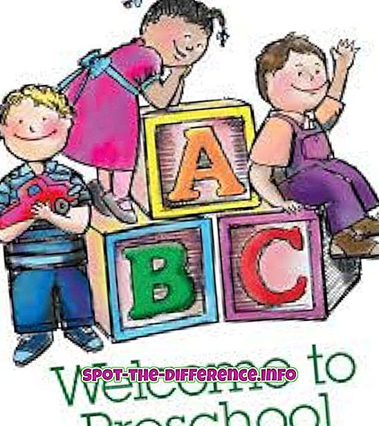 Diferença entre a pré-escola e a escola primária