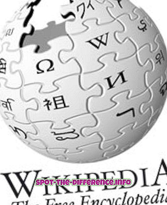 populære sammenligninger: Forskel mellem Wikipedia og Encyclopedia
