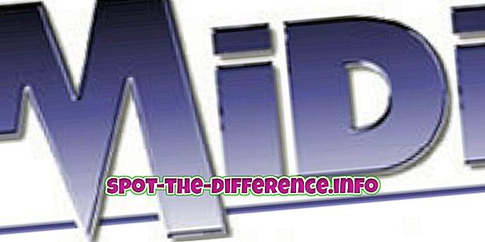 Forskjell mellom MIDI og Digital Audio
