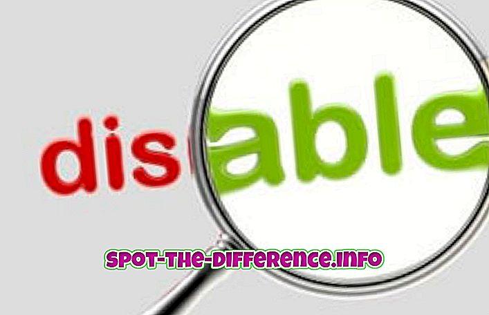 Różnica między niepełnosprawnością a handicapem